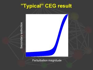 canonical_ceg_slide